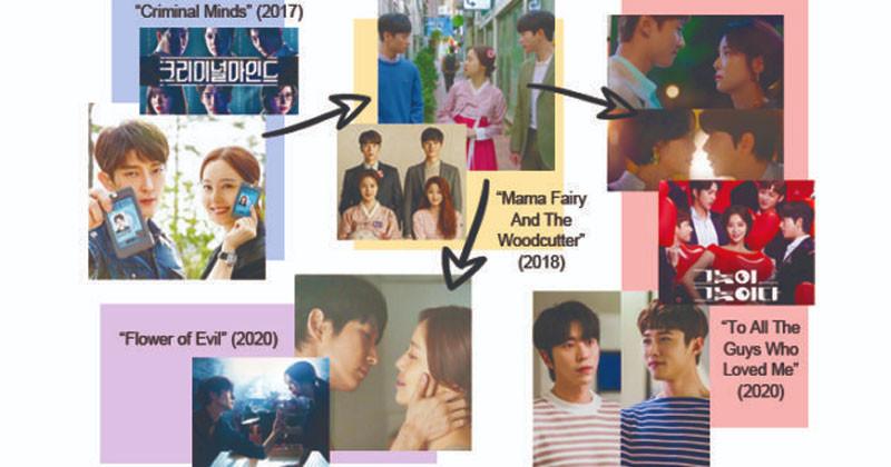 21 K-Drama Superlatives From 2020