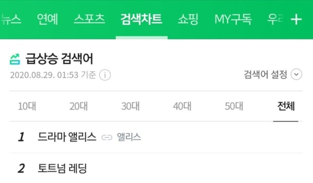 Joo-Won-becomes-trending-in-Korea-searching-after-Alice-2