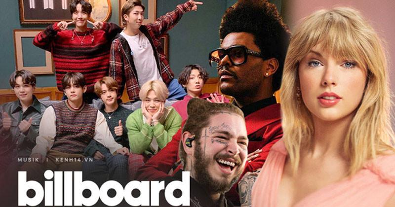 Outstandings In The Year-end Billboard 2020 Chart