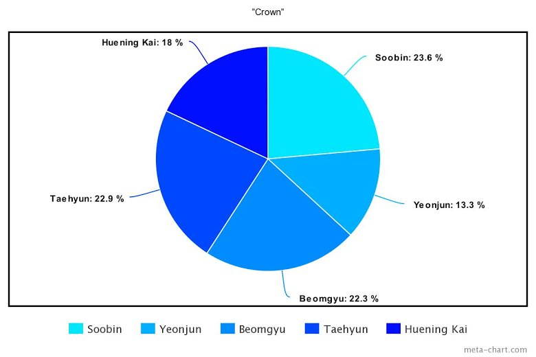 15-most-popular-4th-generation-boy-group-mvs-ranked-from-the-least-to-most-even-line-distributions